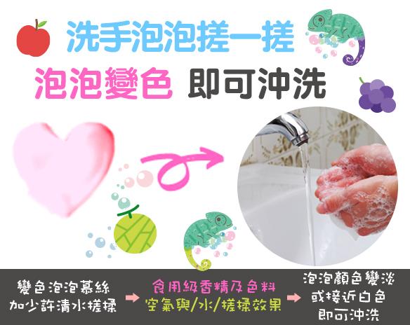 會變色的泡泡 讓洗手變的好有趣  Nuby變色泡泡洗手慕絲-1