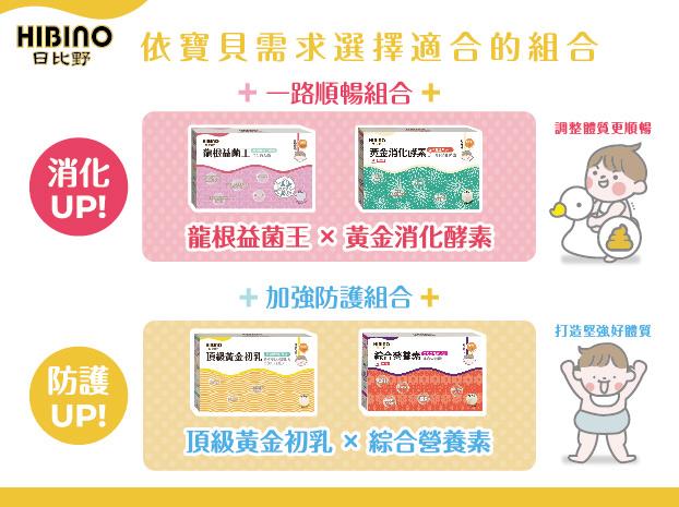 【日比野】寶寶營養食品 龍根益菌王/頂級黃金初乳 調整體質加強防護力-1